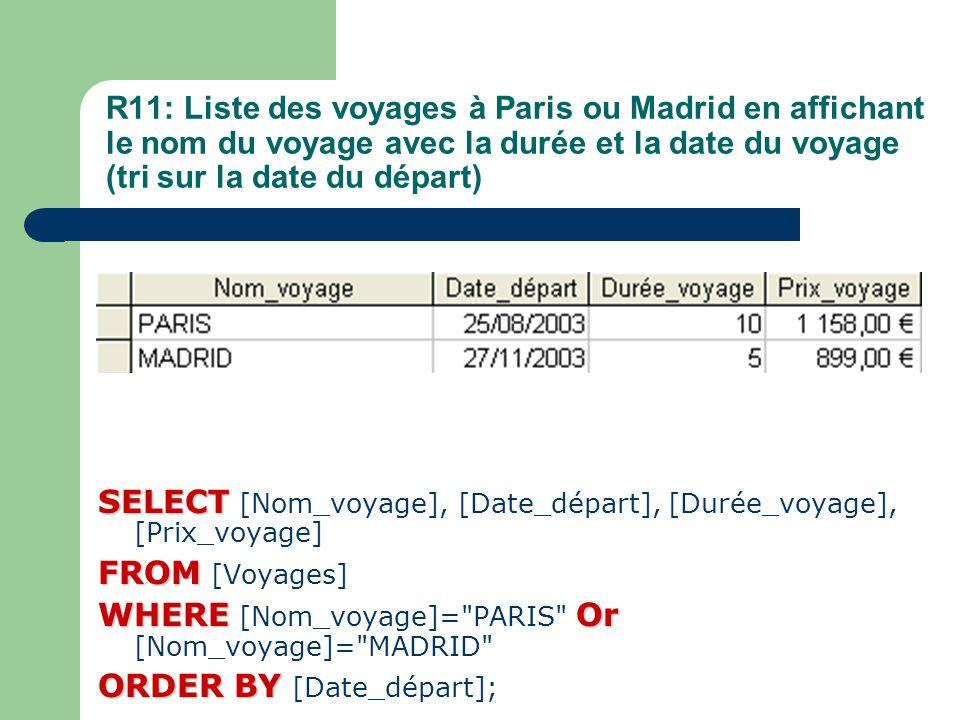 SELECT [Nom_voyage], [Date_départ], [Durée_voyage], [Prix_voyage]